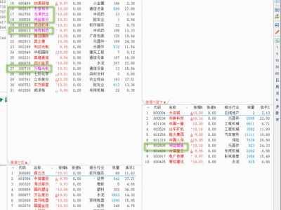 股票流通盘变大 流通盘与龙头股的关系