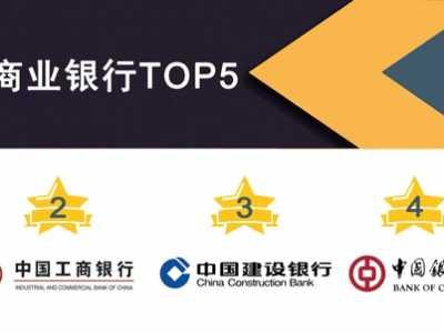 中国银行业新媒体2月排行榜发布 中国银行排名