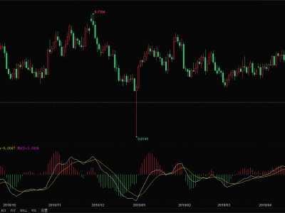 5.27今日澳元兑换人民币汇率是多少 澳元汇率走势图