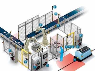 分析自动焊锡机及自动化的工作原理与调试步骤 全自动焊锡机原理